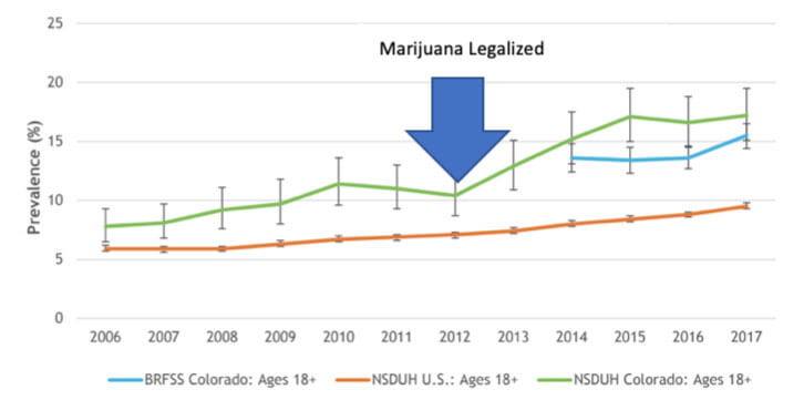 adult-past-month-marijuana-use